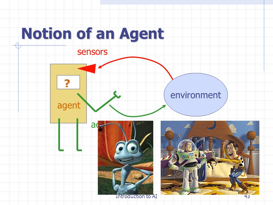 Introduction to AI42 Notion of an Agent environment agent ? sensors actuators laser range finder sonars touch sensors