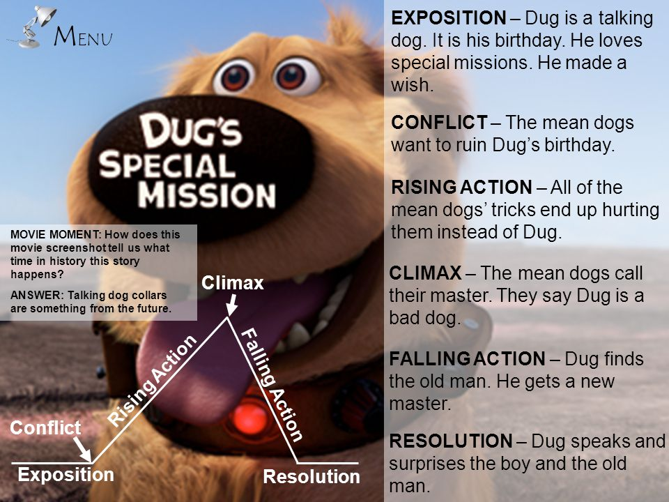 Exposition Rising Action Falling Action Resolution Conflict Climax EXPOSITION – Dug is a talking dog. It is his birthday. He loves special missions. H