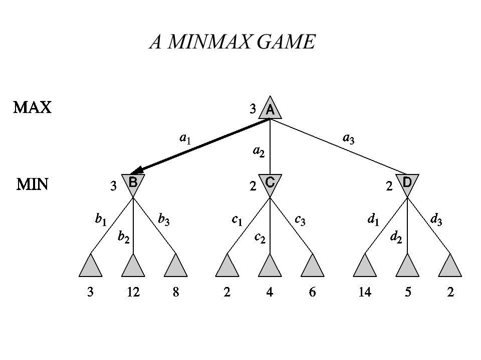 Minimax max min max min 109141321324 1014224 10 2