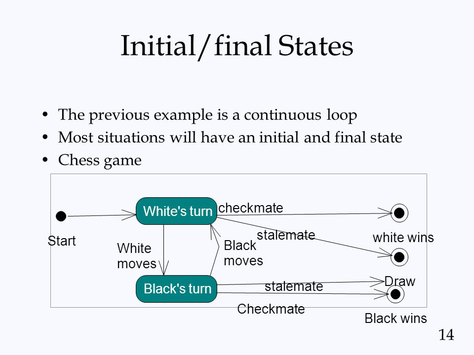 14 Initial/final States The previous example is a continuous loop Most situations will have an initial and final state Chess game White's turn Black's