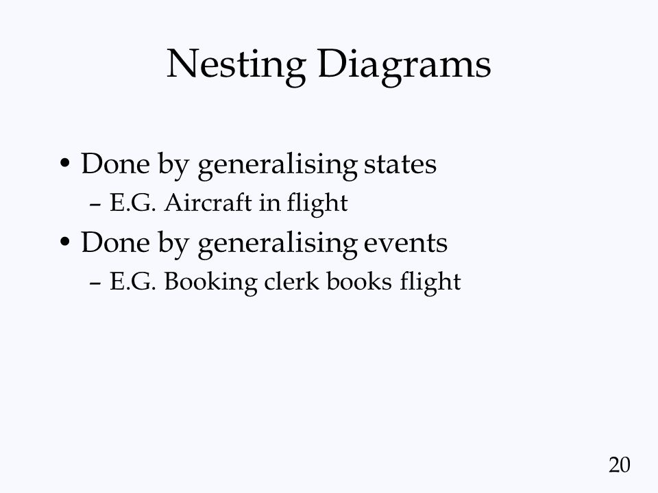 20 Nesting Diagrams Done by generalising states –E.G. Aircraft in flight Done by generalising events –E.G. Booking clerk books flight