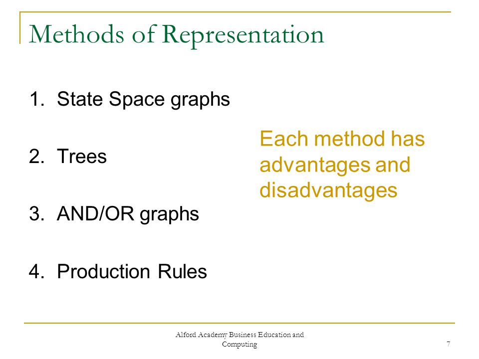 Alford Academy Business Education and Computing 7 Methods of Representation 1.