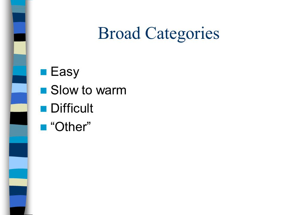 Broad Categories Easy Slow to warm Difficult Other