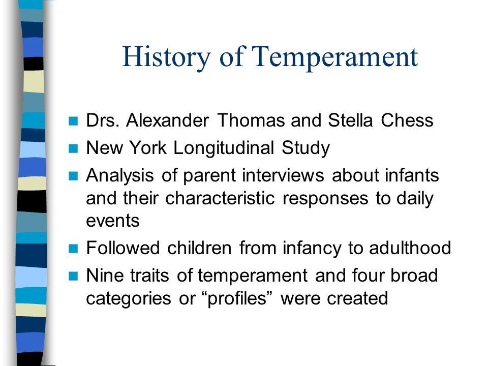 History of Temperament Drs.