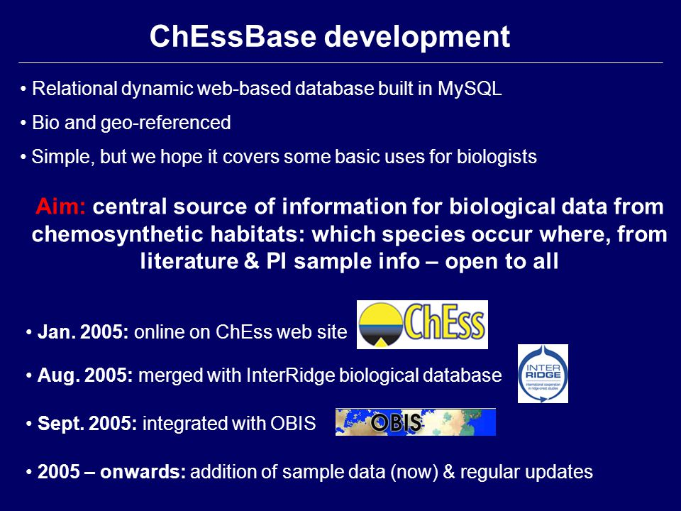 ChEssBase development Relational dynamic web-based database built in MySQL Bio and geo-referenced Simple, but we hope it covers some basic uses for bi