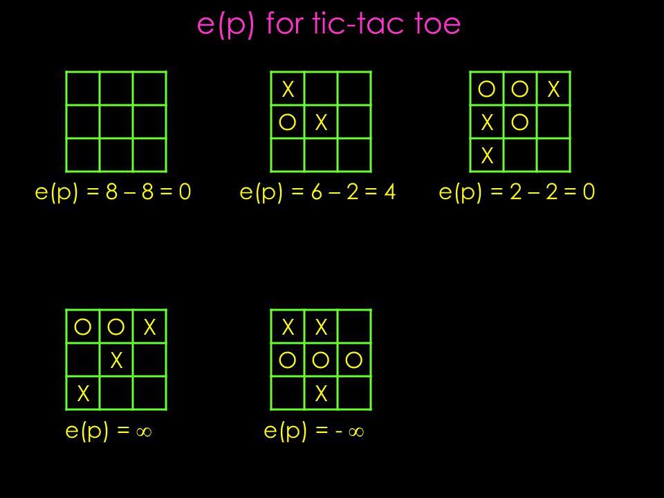 e(p) for tic-tac toe e(p) = 8 – 8 = 0 X OX e(p) = 6 – 2 = 4 OOX XO X e(p) = 2 – 2 = 0 OOX X X e(p) =  XX OOO X e(p) = - 