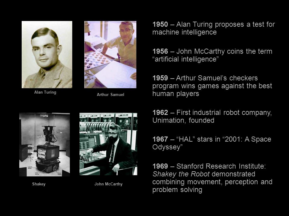 1950 – Alan Turing proposes a test for machine intelligence 1956 – John McCarthy coins the term artificial intelligence 1959 – Arthur Samuel's checkers program wins games against the best human players 1962 – First industrial robot company, Unimation, founded 1967 – HAL stars in 2001: A Space Odyssey 1969 – Stanford Research Institute: Shakey the Robot demonstrated combining movement, perception and problem solving Alan Turing ShakeyJohn McCarthy Arthur Samuel