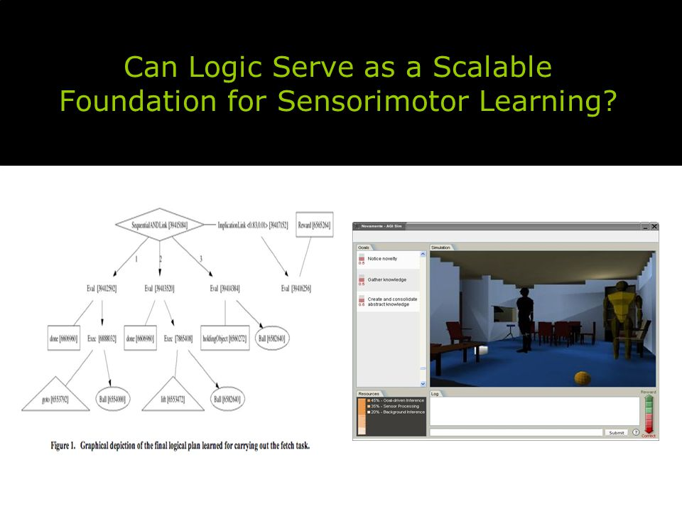 Can Logic Serve as a Scalable Foundation for Sensorimotor Learning