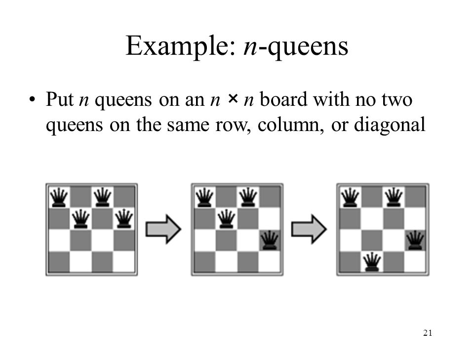 21 Example: n-queens Put n queens on an n × n board with no two queens on the same row, column, or diagonal