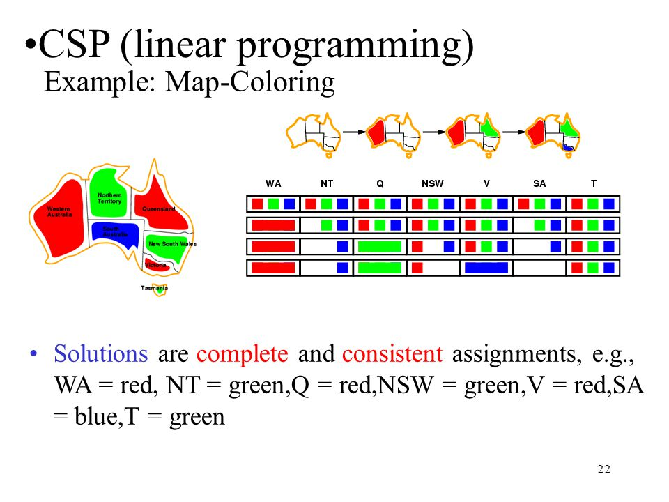22 CSP (linear programming) Example: Map-Coloring Solutions are complete and consistent assignments, e.g., WA = red, NT = green,Q = red,NSW = green,V = red,SA = blue,T = green