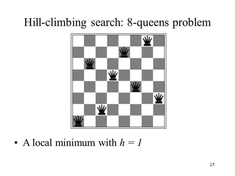 25 Hill-climbing search: 8-queens problem A local minimum with h = 1