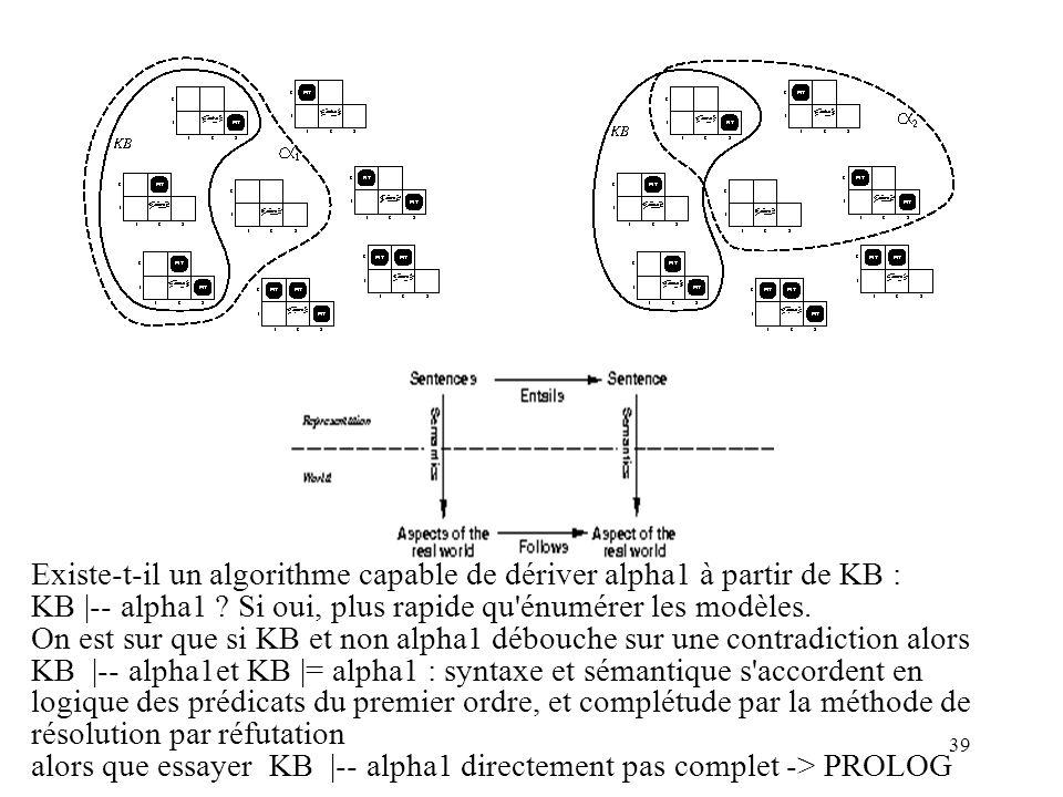 39 Existe-t-il un algorithme capable de dériver alpha1 à partir de KB : KB |-- alpha1 .