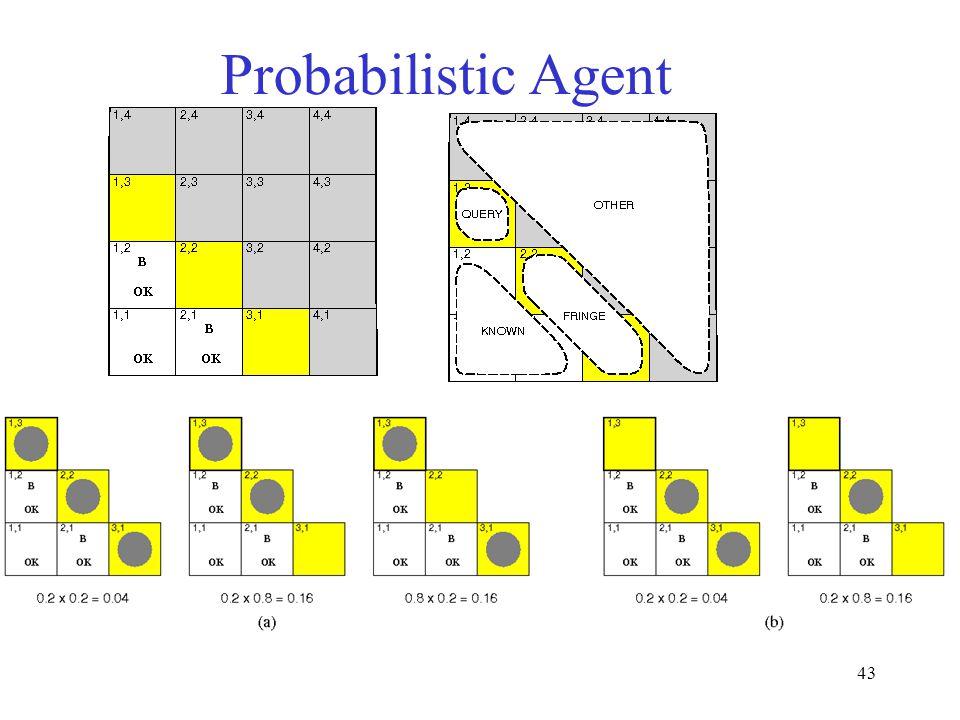 43 Probabilistic Agent
