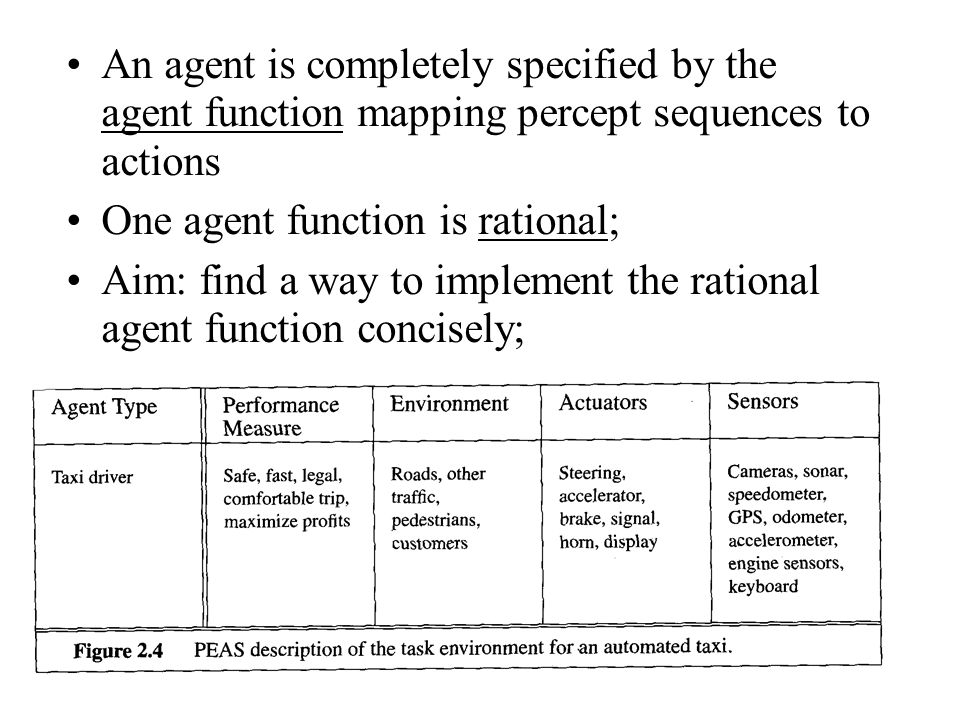 6 An agent is completely specified by the agent function mapping percept sequences to actions One agent function is rational; Aim: find a way to implement the rational agent function concisely;