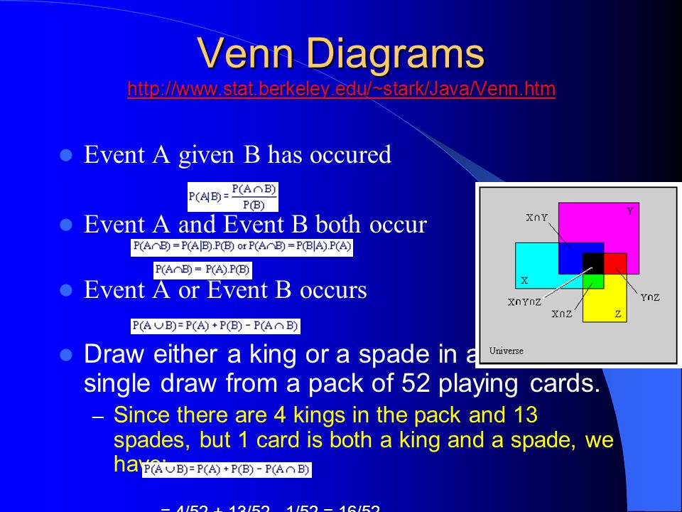 Venn Diagrams http://www.stat.berkeley.edu/~stark/Java/Venn.htm http://www.stat.berkeley.edu/~stark/Java/Venn.htm Event A given B has occured Event A and Event B both occur Event A or Event B occurs Draw either a king or a spade in a single draw from a pack of 52 playing cards.