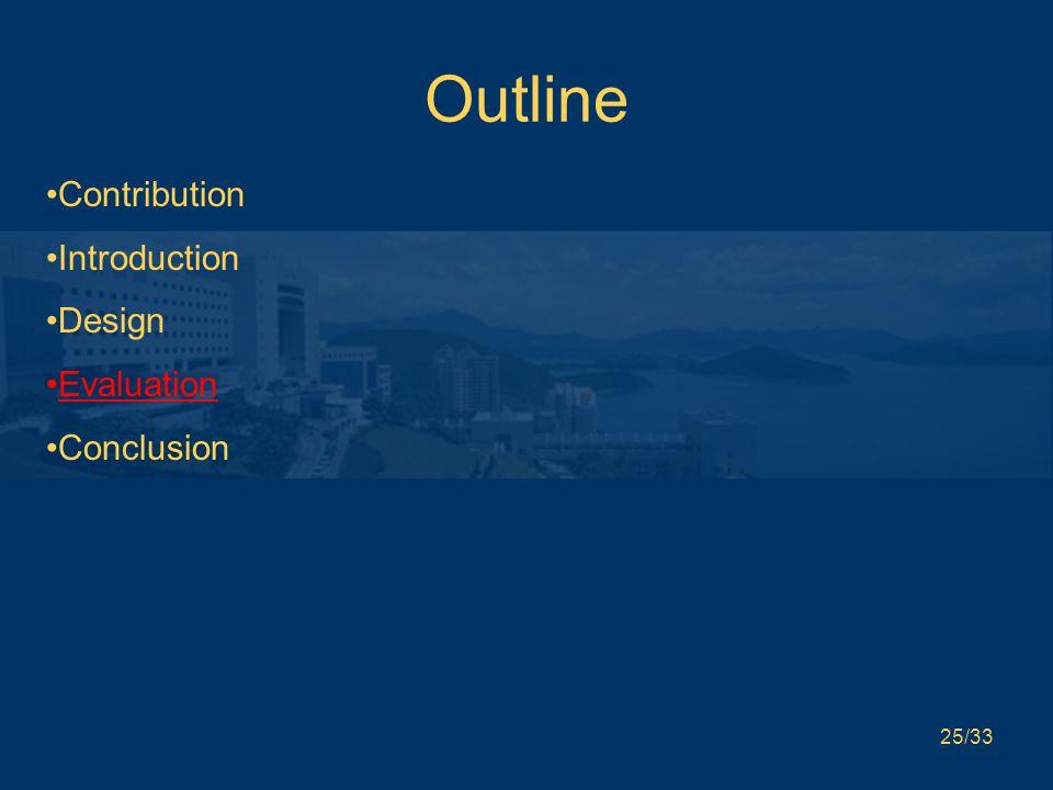 25/33 Outline Contribution Introduction Design Evaluation Conclusion
