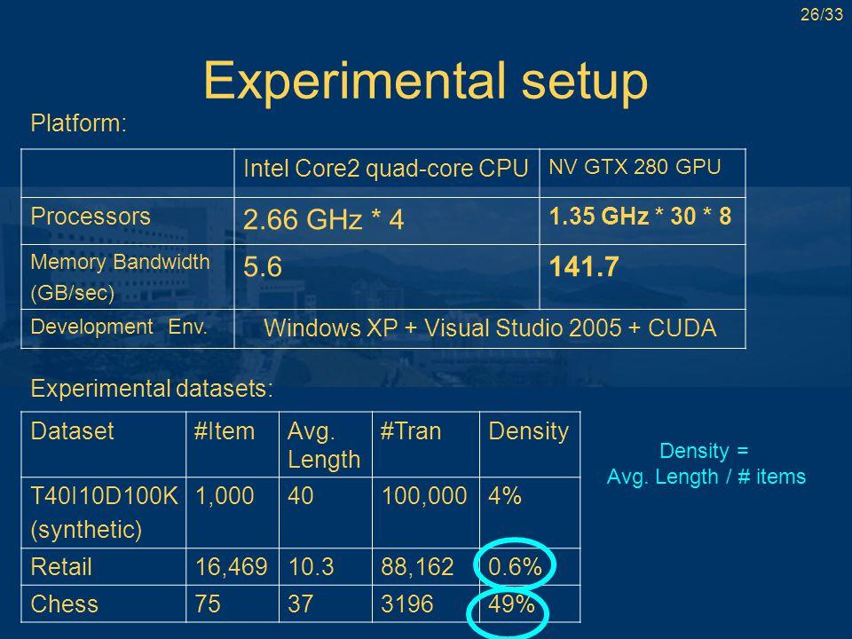 26/33 Experimental setup Intel Core2 quad-core CPU NV GTX 280 GPU Processors 2.66 GHz * 4 1.35 GHz * 30 * 8 Memory Bandwidth (GB/sec) 5.6141.7 Development Env.