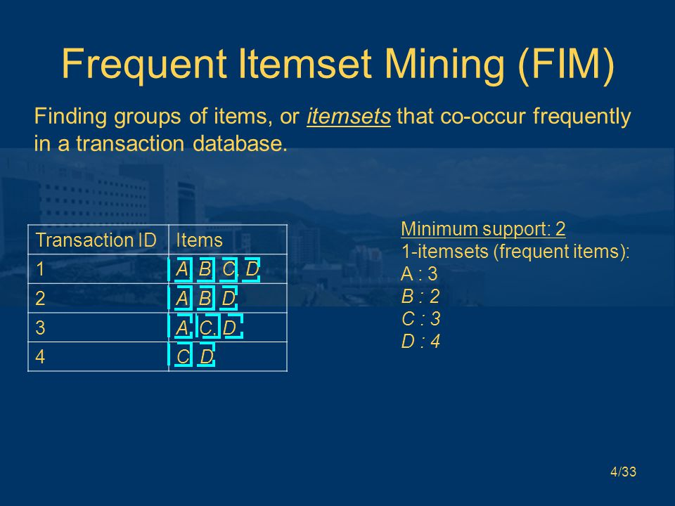 4/33 Frequent Itemset Mining (FIM) Finding groups of items, or itemsets that co-occur frequently in a transaction database.