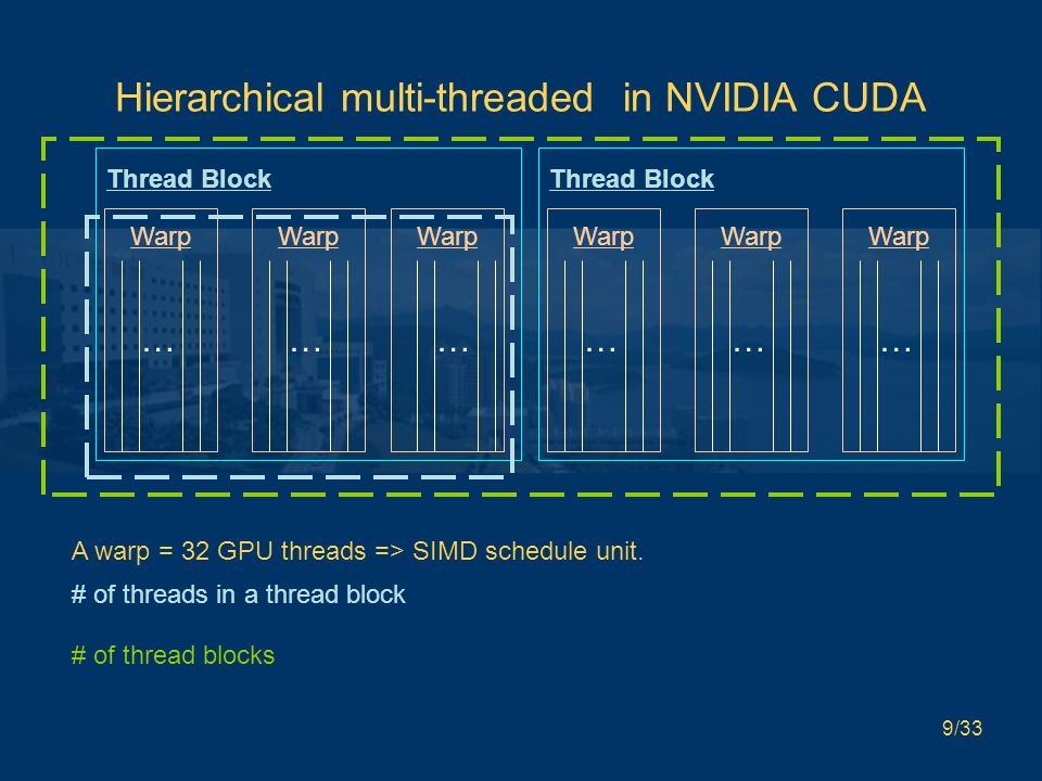9/33 Hierarchical multi-threaded in NVIDIA CUDA … A warp = 32 GPU threads => SIMD schedule unit.