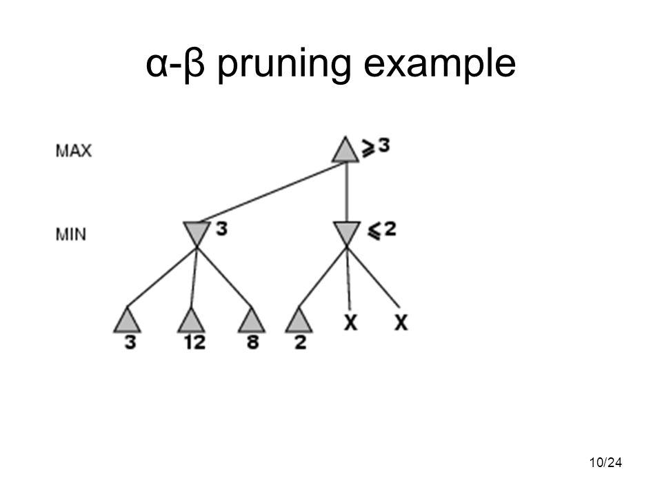 1024/ α-β pruning example