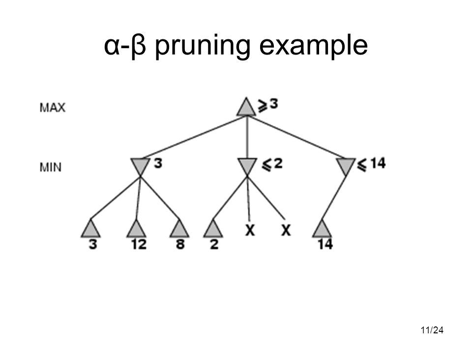 1124/ α-β pruning example