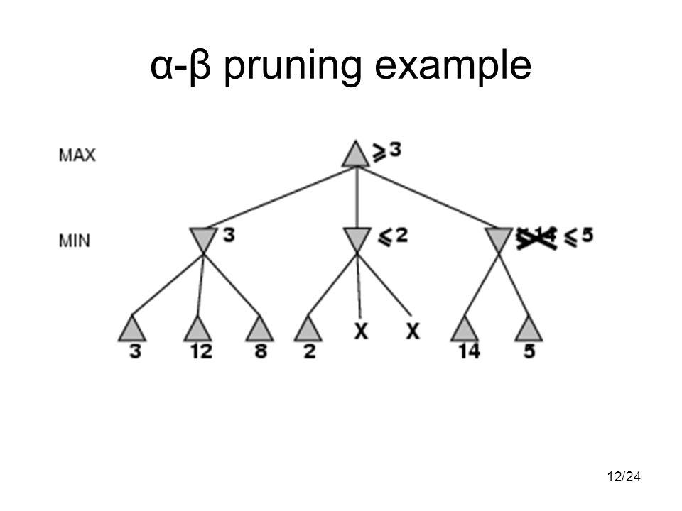 1224/ α-β pruning example