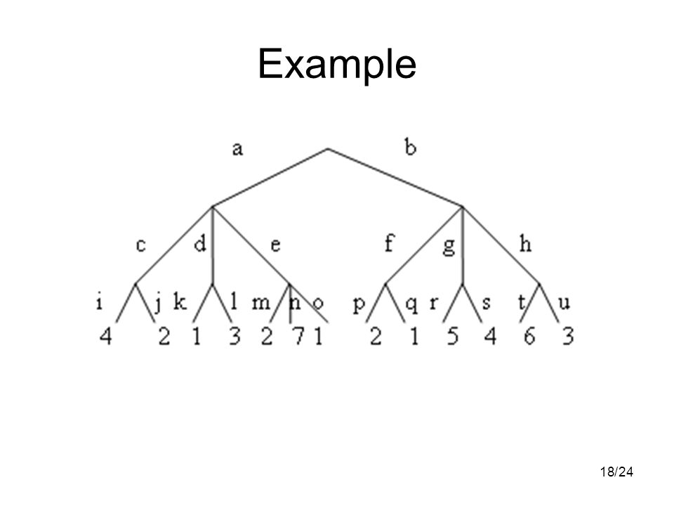 1824/ Example