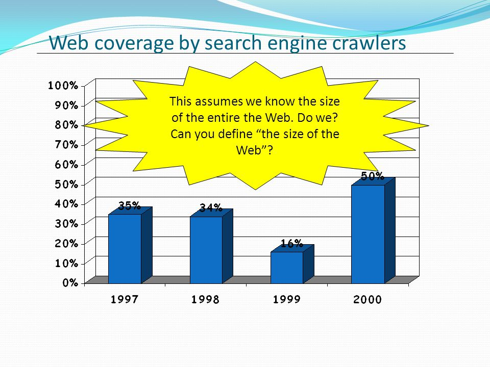 Web coverage by search engine crawlers This assumes we know the size of the entire the Web.