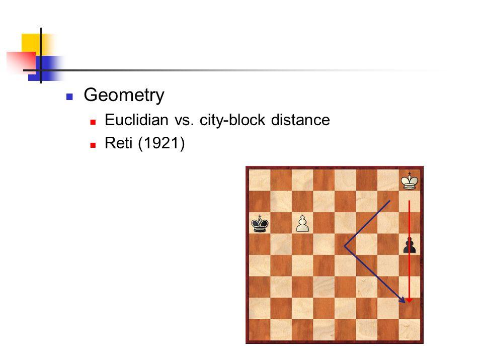 Geometry Euclidian vs. city-block distance Reti (1921)