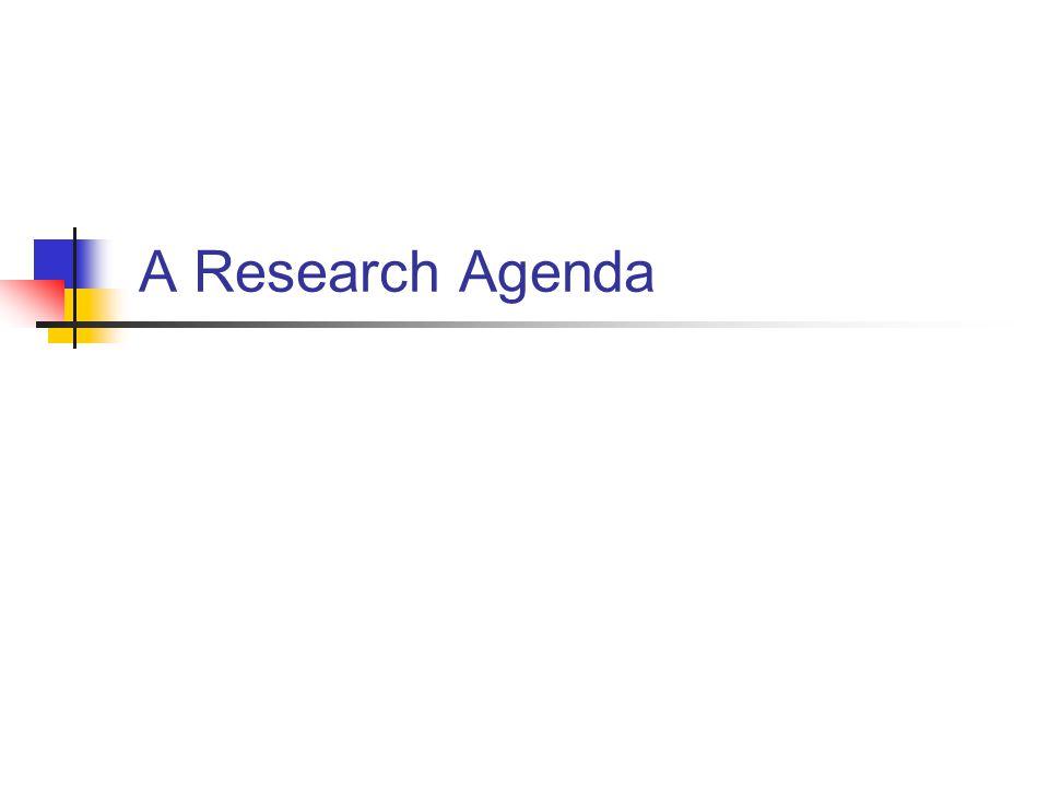 A Research Agenda