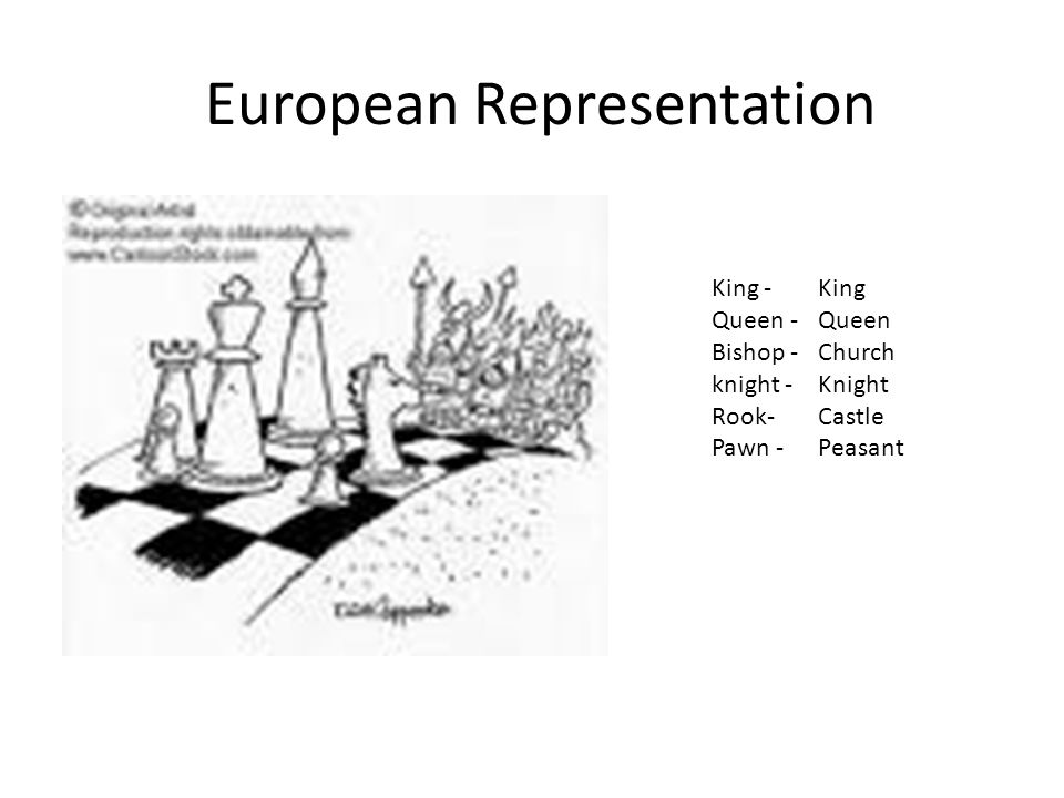 European Representation King -King Queen - Queen Bishop - Church knight - Knight Rook- Castle Pawn - Peasant