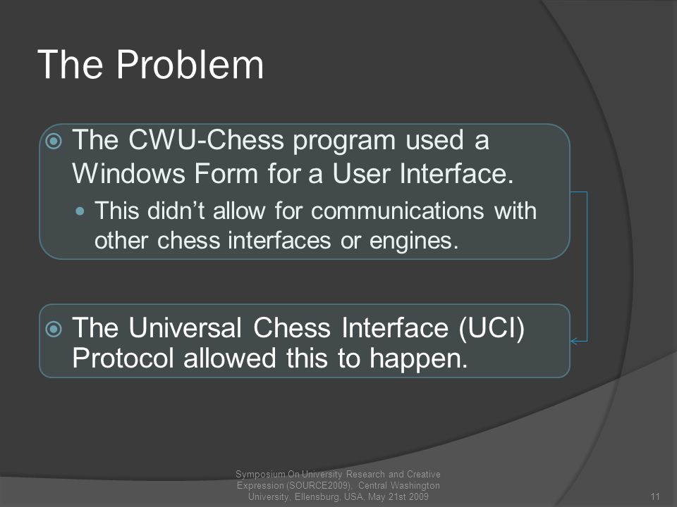 The Problem  The CWU-Chess program used a Windows Form for a User Interface.