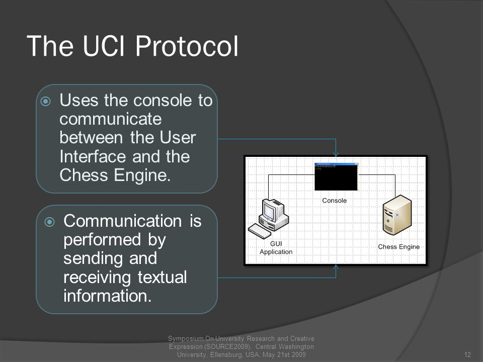 The UCI Protocol  Uses the console to communicate between the User Interface and the Chess Engine.
