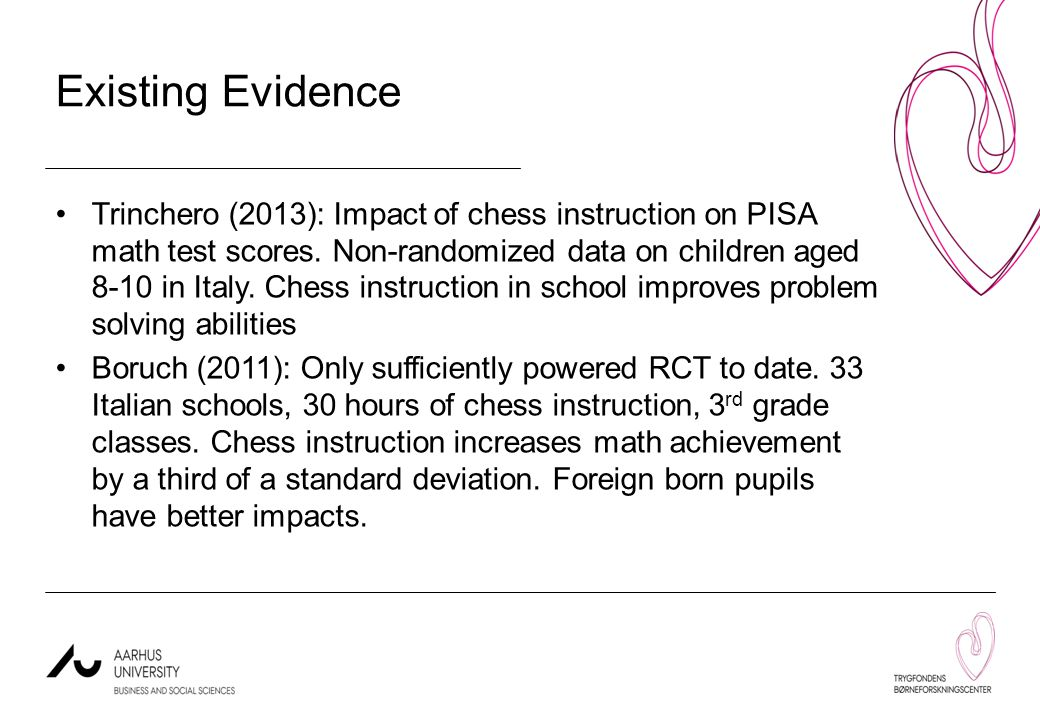 Existing Evidence Trinchero (2013): Impact of chess instruction on PISA math test scores.