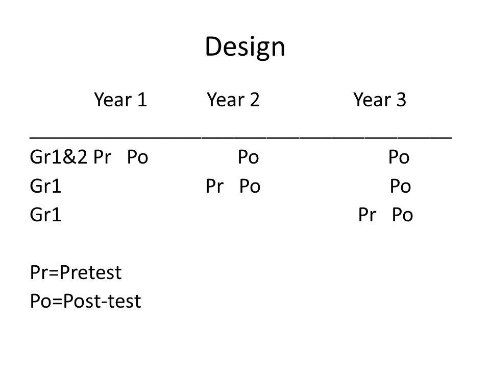 Design Year 1 Year 2 Year 3 _______________________________________ Gr1&2 Pr Po Po Po Gr1 Pr Po Po Gr1 Pr Po Pr=Pretest Po=Post-test