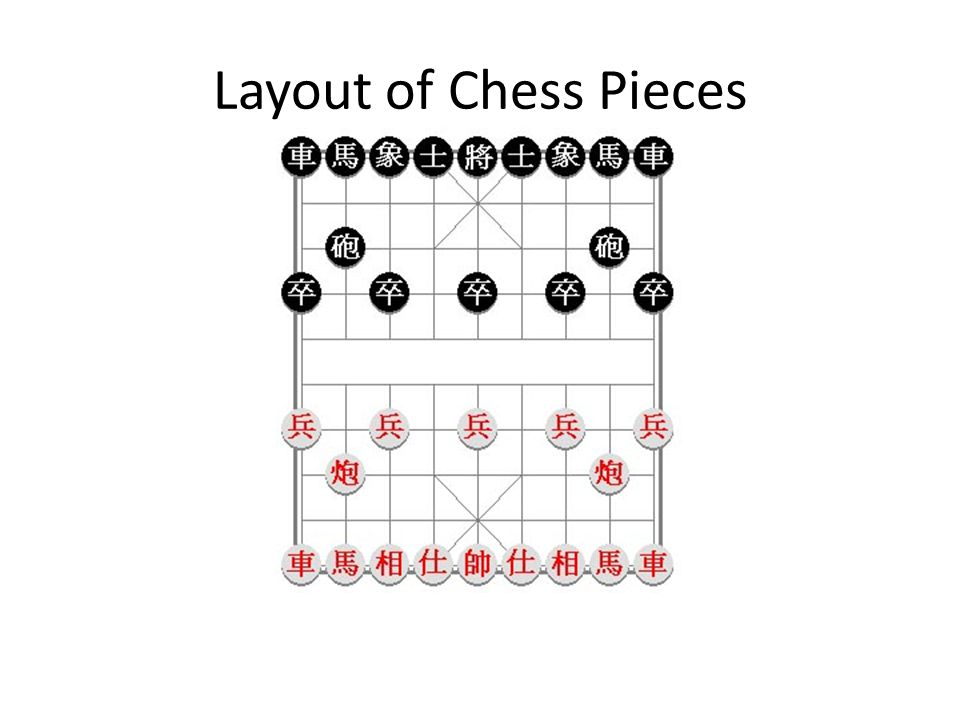 Layout of Chess Pieces