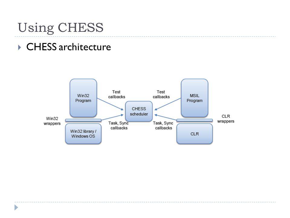Using CHESS  CHESS architecture