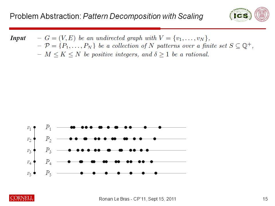 Problem Abstraction: Pattern Decomposition with Scaling 15 Input Output v1v1 v2v2 v3v3 v4v4 v5v5 P1P1 P2P2 P3P3 P4P4 P5P5 Ronan Le Bras - CP'11, Sept 15, 2011