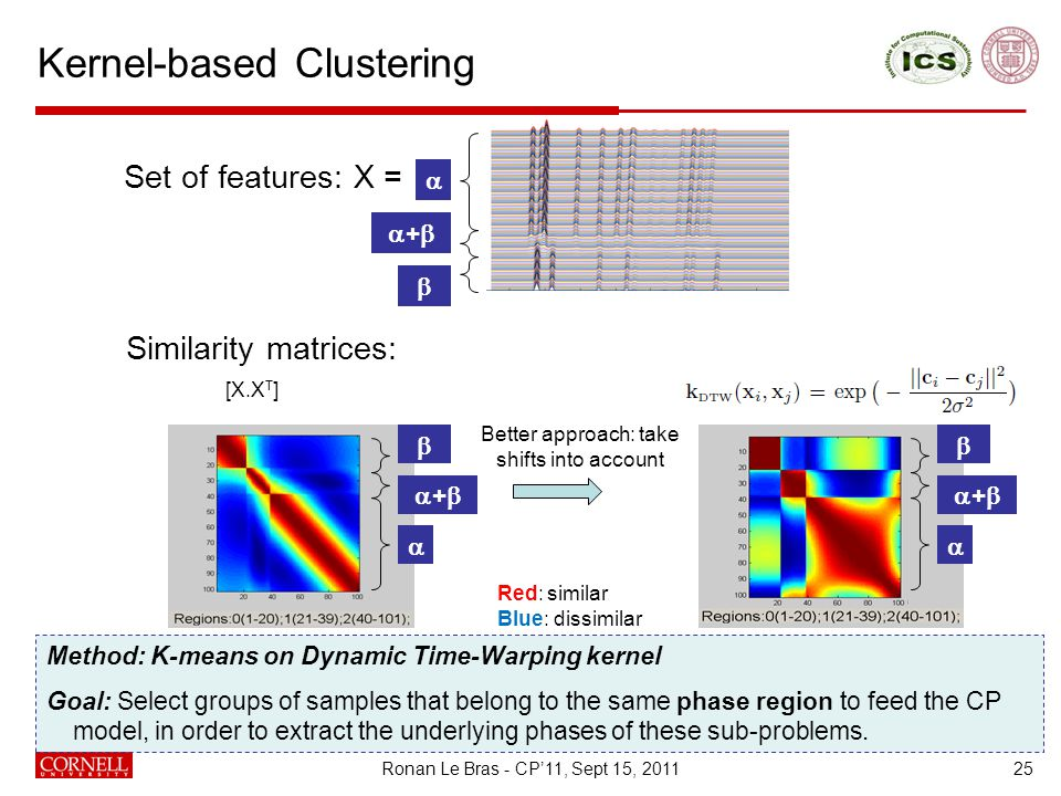 Kernel-based Clustering Advantage: Captures physical properties and relies on peak location rather than height.