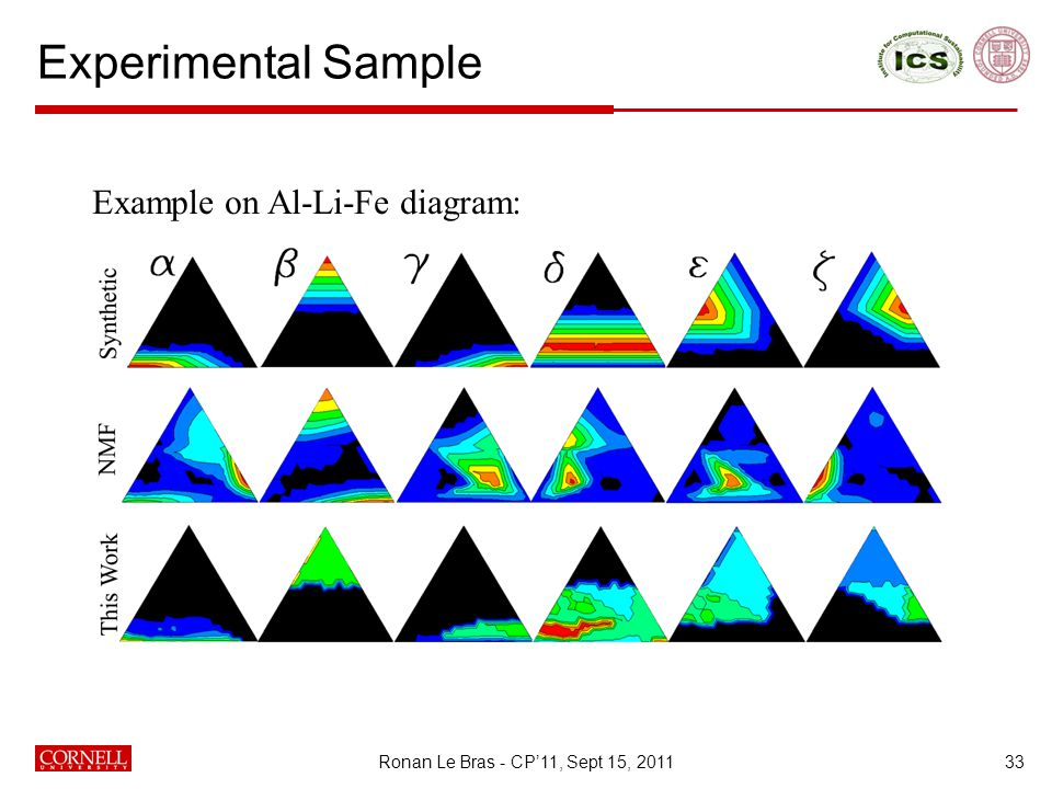 Experimental Sample 33 Example on Al-Li-Fe diagram: Ronan Le Bras - CP'11, Sept 15, 2011