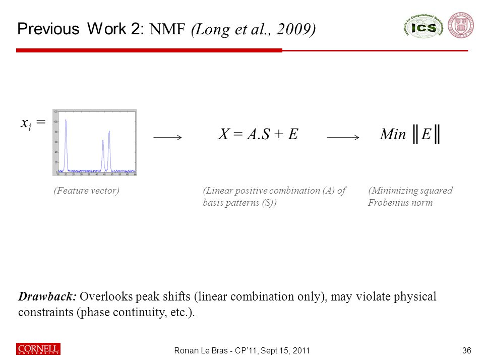 Previous Work 2: NMF (Long et al., 2009) 36 x i = (Feature vector)(Linear positive combination (A) of basis patterns (S)) (Minimizing squared Frobenius norm X = A.S + EMin ║E║ Drawback: Overlooks peak shifts (linear combination only), may violate physical constraints (phase continuity, etc.).