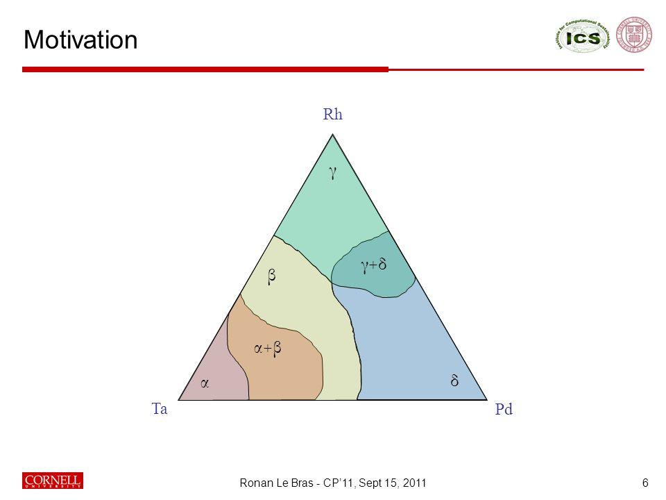 Motivation 6 Ta Rh Pd α β α+βα+β δ γ γ+δγ+δ Ronan Le Bras - CP'11, Sept 15, 2011