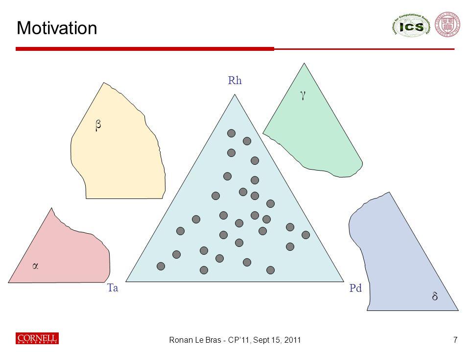 Motivation 7 Ta Rh Pd α β δ γ Ronan Le Bras - CP'11, Sept 15, 2011