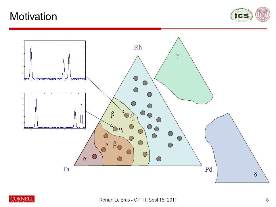 Motivation 8 Ta Rh Pd α β δ γ α+βα+β Ronan Le Bras - CP'11, Sept 15, 2011 PiPi PjPj