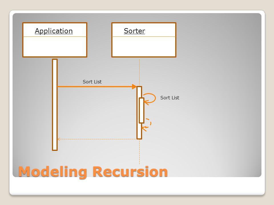 Modeling Recursion ApplicationSorter Sort List