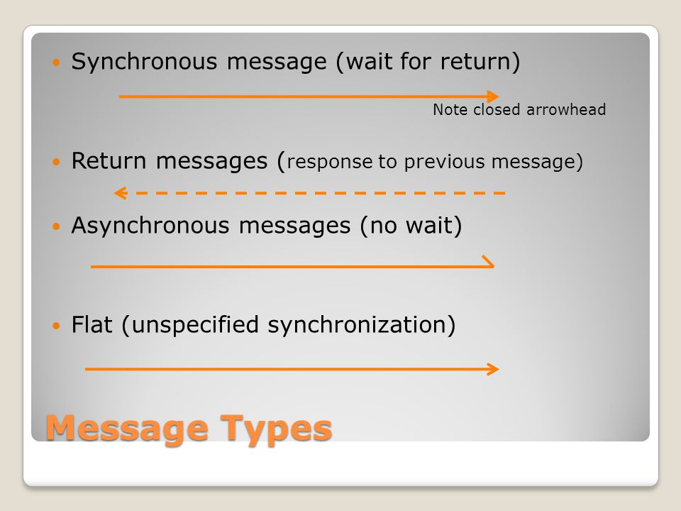 Message Types Synchronous message (wait for return) Return messages ( response to previous message) Asynchronous messages (no wait) Flat (unspecified
