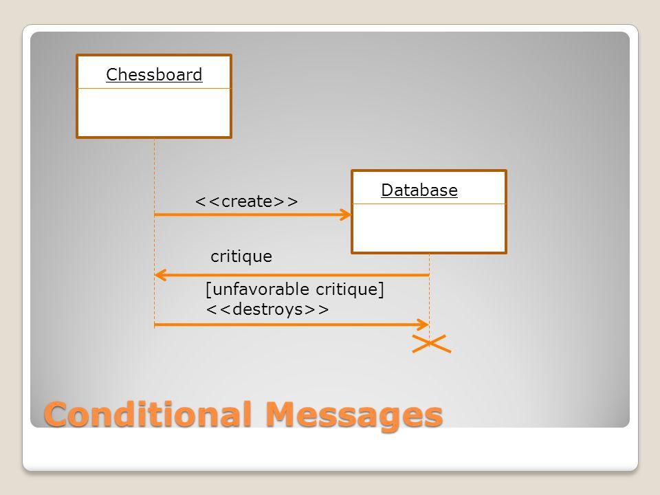 Conditional Messages Chessboard Database > critique [unfavorable critique] >