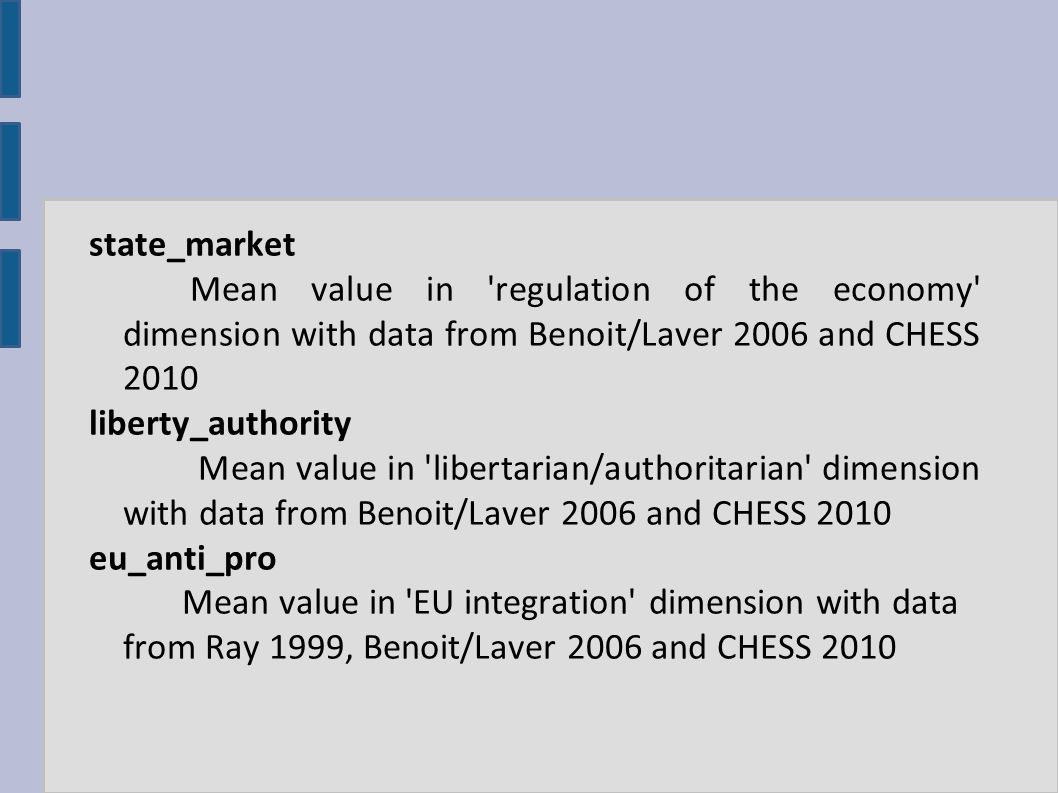 state_market Mean value in regulation of the economy dimension with data from Benoit/Laver 2006 and CHESS 2010 liberty_authority Mean value in libertarian/authoritarian dimension with data from Benoit/Laver 2006 and CHESS 2010 eu_anti_pro Mean value in EU integration dimension with data from Ray 1999, Benoit/Laver 2006 and CHESS 2010
