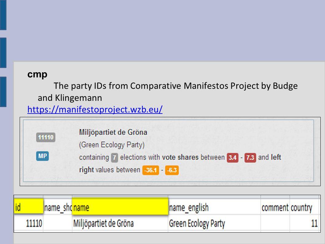 euprofiler The party IDs from EU Profiler by Trechsel and Mair http://www.euprofiler.eu/