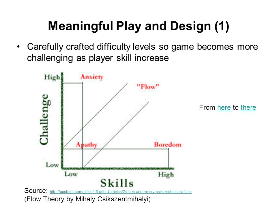 Meaningful Play and Design (1) Carefully crafted difficulty levels so game becomes more challenging as player skill increase Source: http://austega.com/gifted/16-gifted/articles/24-flow-and-mihaly-csikszentmihalyi.html http://austega.com/gifted/16-gifted/articles/24-flow-and-mihaly-csikszentmihalyi.html (Flow Theory by Mihaly Csikszentmihalyi) From here to therehere there